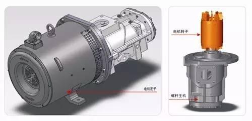 选空气压缩机,先搞清型号标示根据和方法!