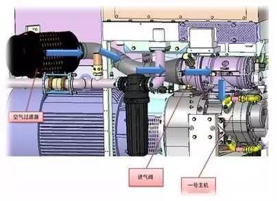 空气压缩机总是有沉积物怎么办?这些有效的控制手段教给你