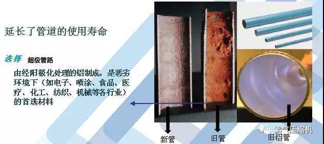 紫气ZIQI超级管路为世界节能!