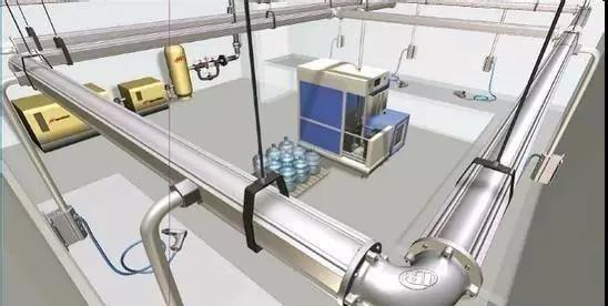 浅谈:空压机能源浪费主要在哪个细节