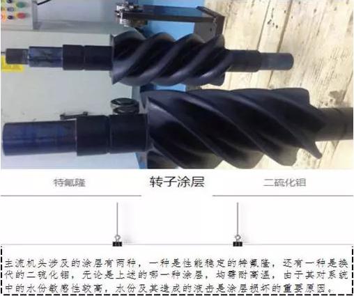 紫气带你了解干式无油螺杆空压机机头的大修